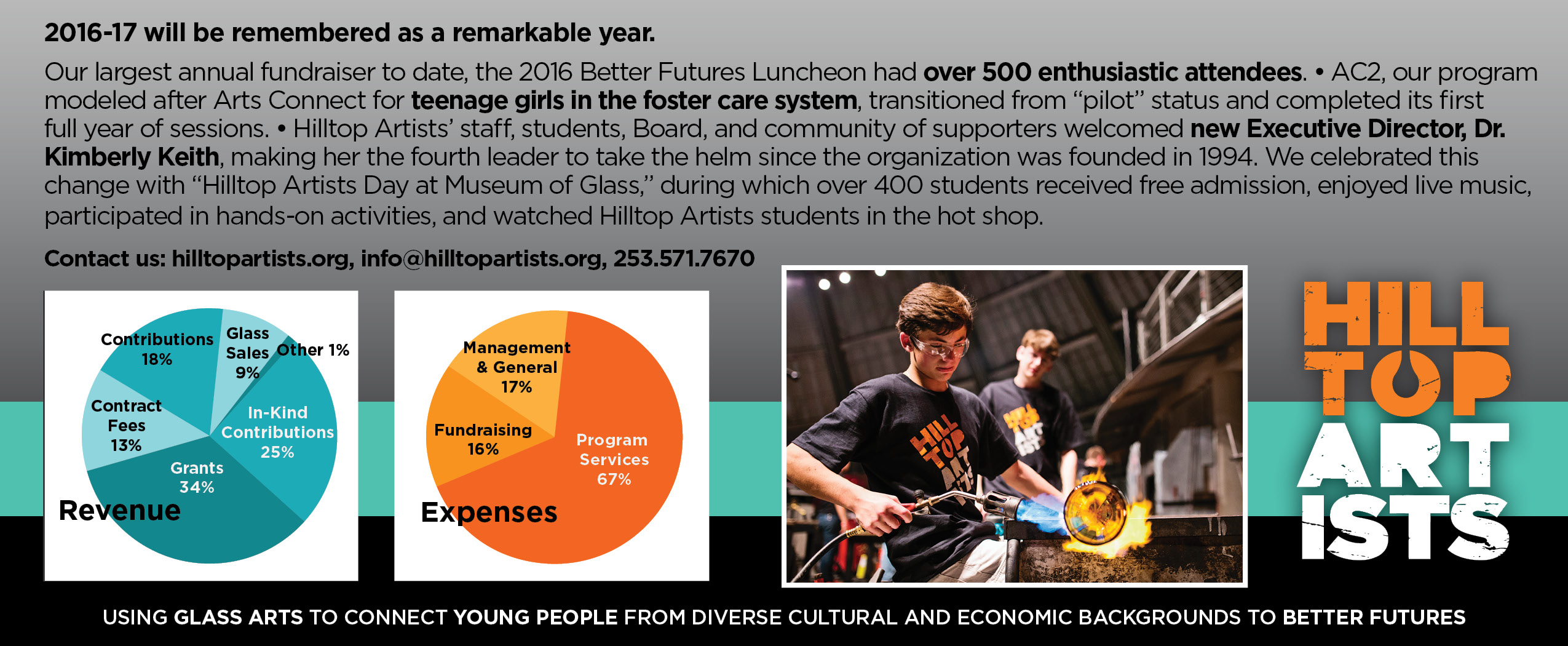 Annual_Report_2016-17_final_page2